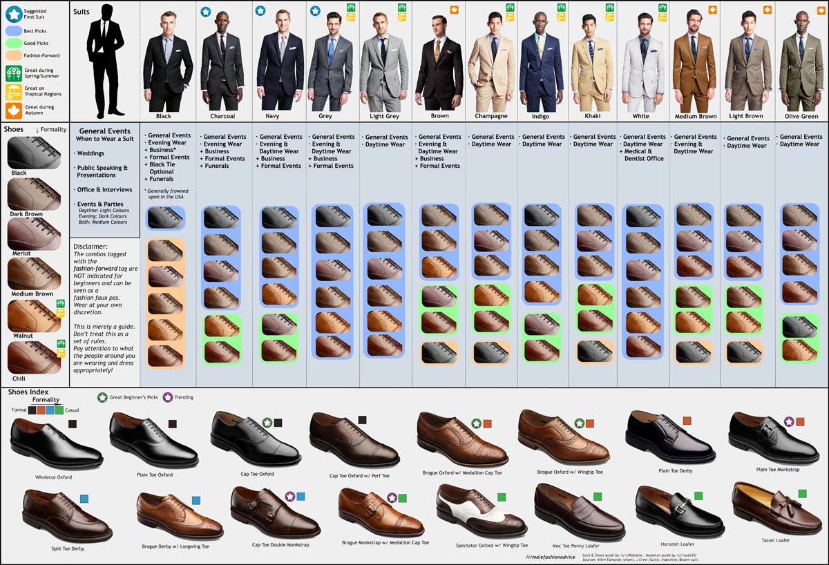 Ultimate Shoe & Suit Matching Guide | SSV's Services: Jobs & Training